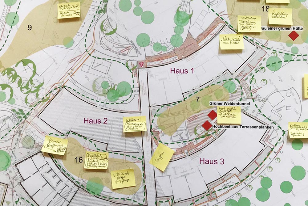 Plangrafik Waldkindergarten
