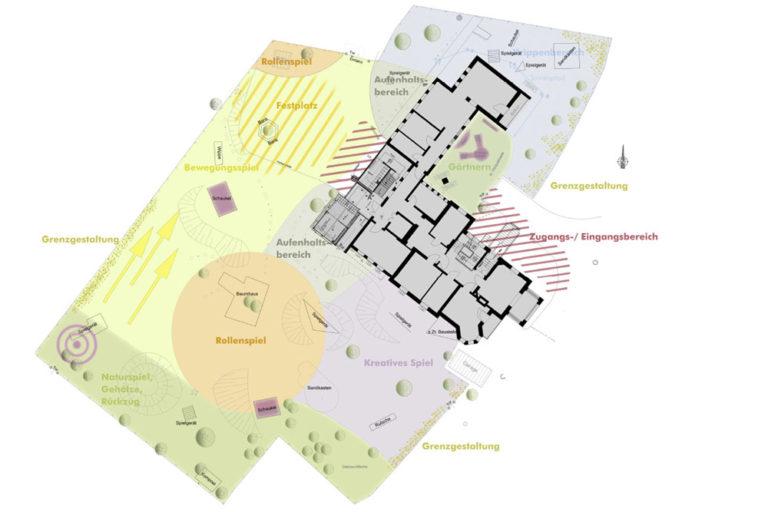 Malteser Kinderhaus Plan